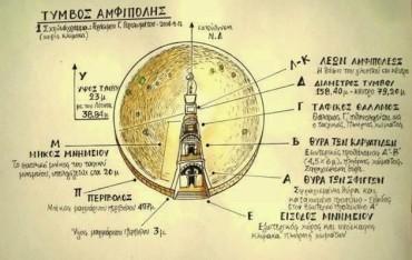 4 σχεδιαγράμματα του τάφου της Αμφίπολης (εικόνες)